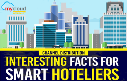 [INFOGRAPHIC] Channel Distribution Trends: Interesting Facts for Smart Hoteliers