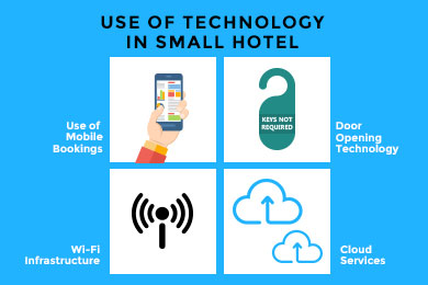 How to Use Technology in Small Hotels