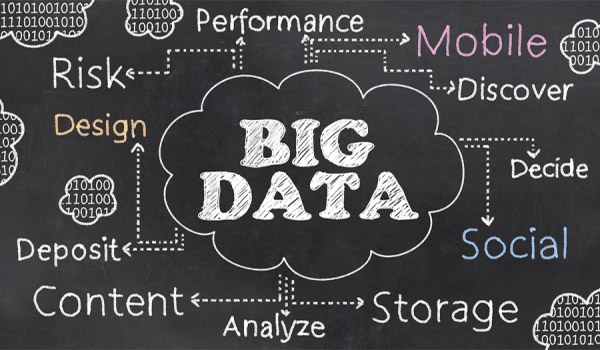How Does Big Data Mean to Hotel Management?