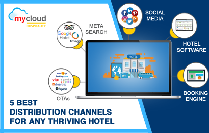 5 Best Distribution Channels for Any Thriving Hotel
